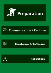 Cyber Incident Response Preparation